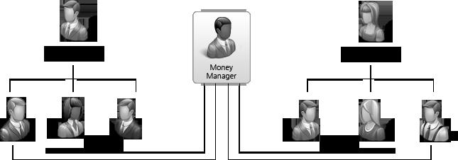 Interactive brokers options assignment