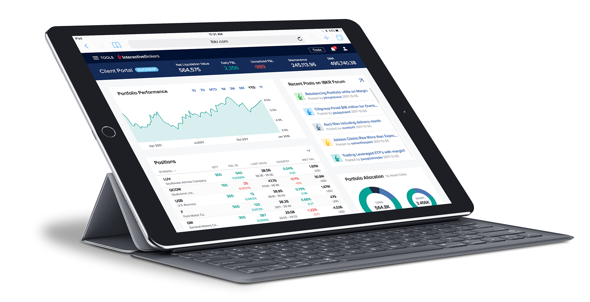 Trading system interactive brokers