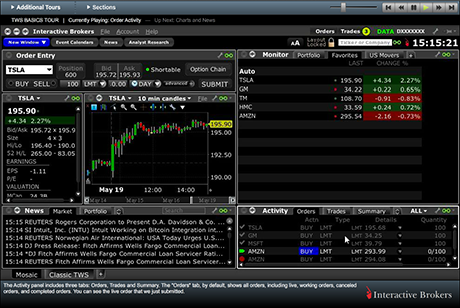 How to trade forex interactive brokers