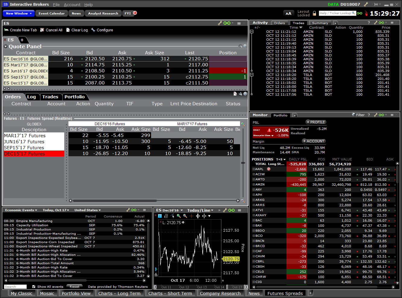 Interactive brokers forex spreads