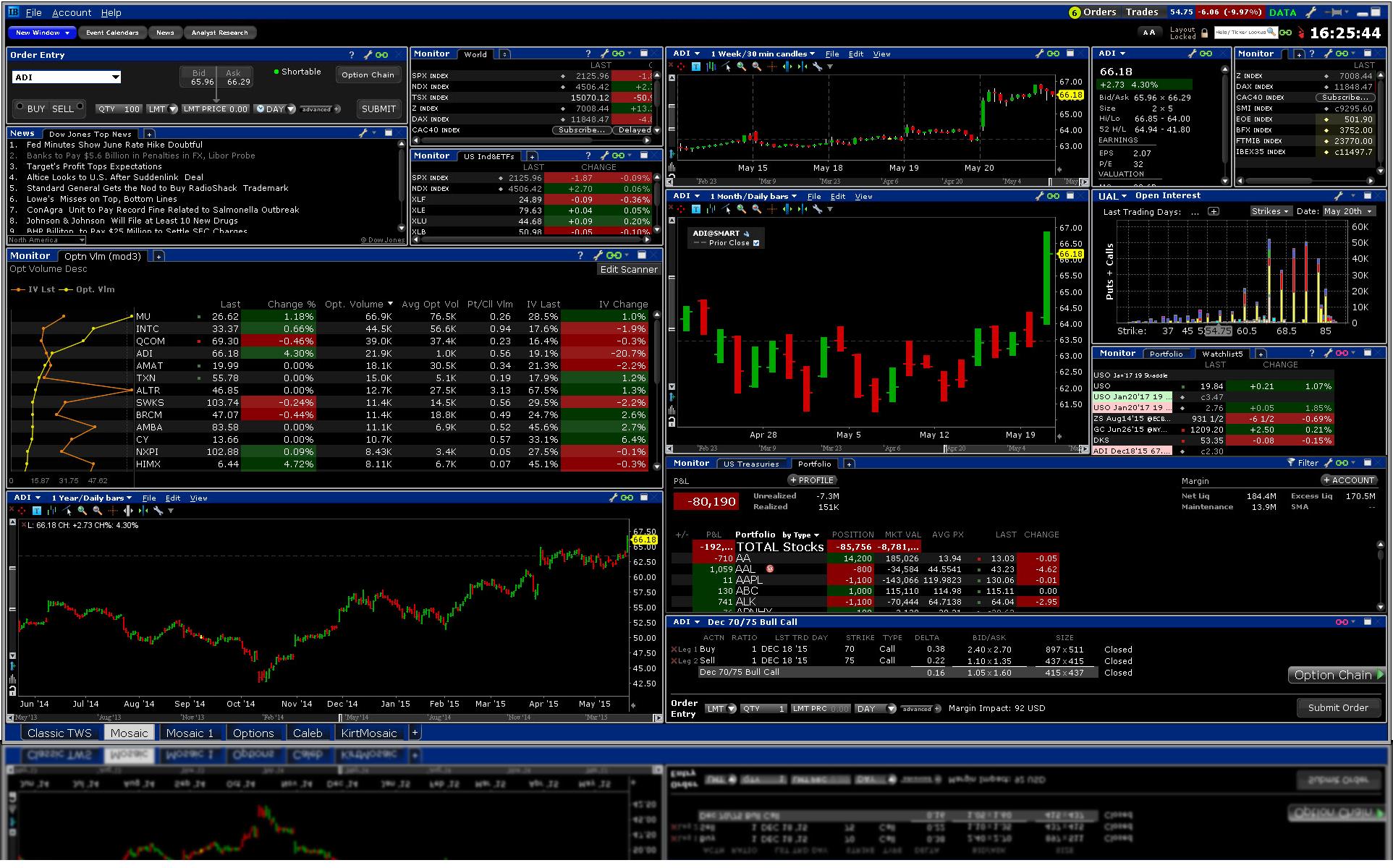 Global Trading Platform - IB Trader Workstation ...