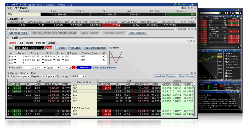 Uk stock options trading