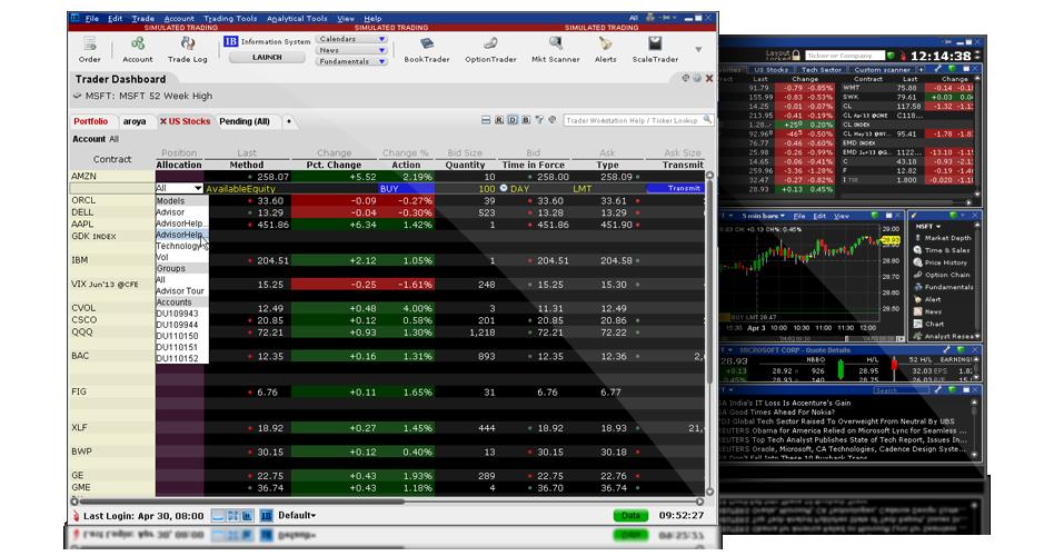 Binare optionen handelsplattform-account-management