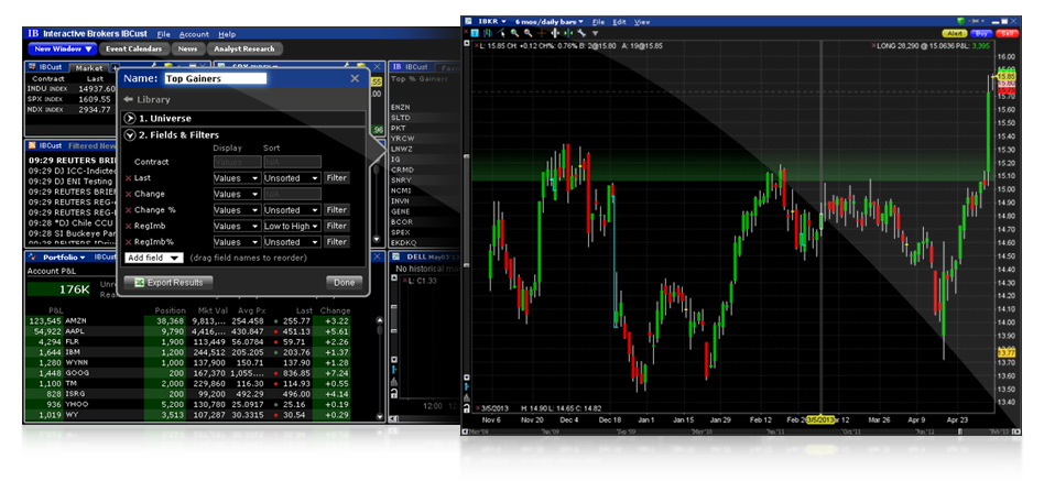 Binary options on scottrade