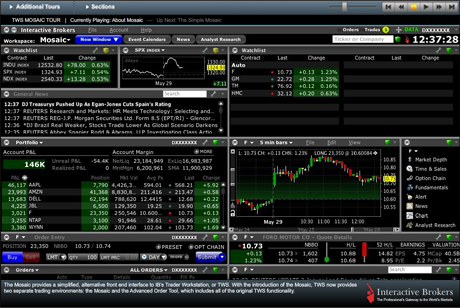 Interactive brokers tws order types